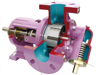 [Translate to BE French:] Internal rotary gear pump working principle